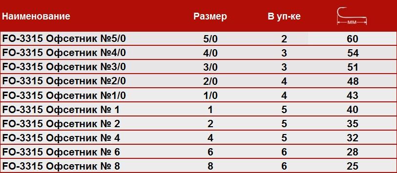 Fanatik FO-3315 таблица размеров