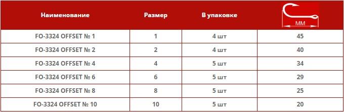 Офсетные крючки Fanatik FO-3324 таблица размеров