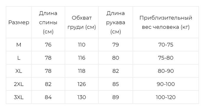 Таблица размеров толстовок и джемперов Акватик