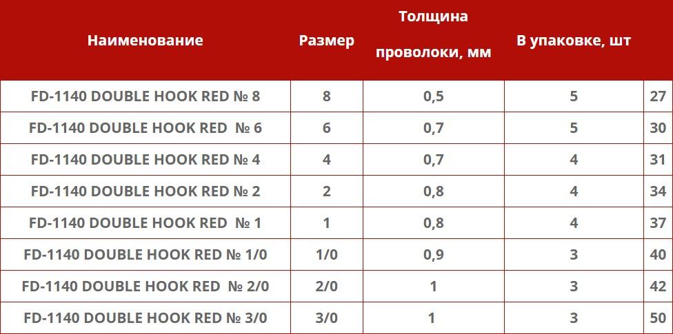 Двойной крючок Fanatik FD-1140 Red таблица размеров